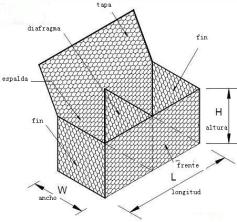 Gavion Caja 1.5m